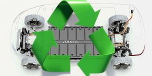 Elektrtoauto Recycling
